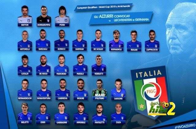 قائمة إيطاليا المستدعاة لتصفيات كاس العالم هاي كورة