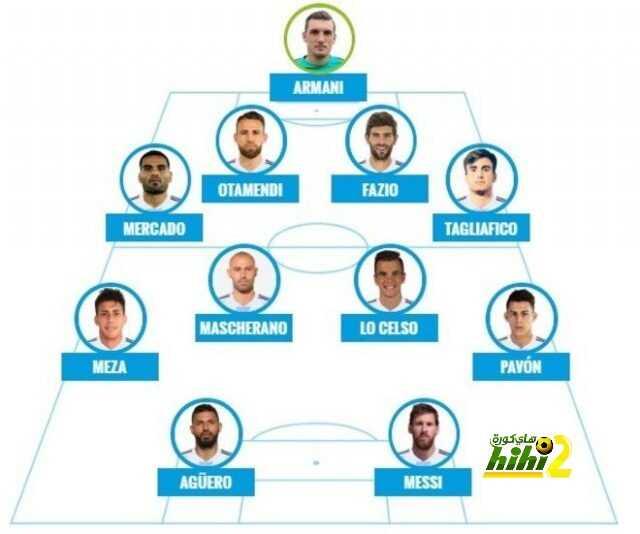 صورة : التشكيلة التي يرغب مشجعو الآرجنتين في رؤيتها أمام كرواتيا